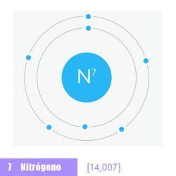 Configuracion electronica del nitrogeno