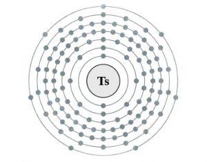 Configuración electrónica del Teneso